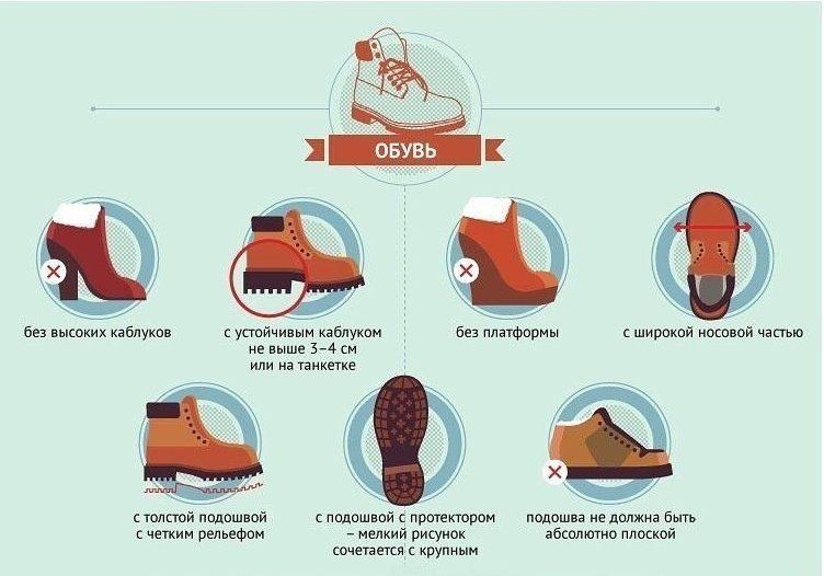 Нескользкая подошва для зимней обуви из чего